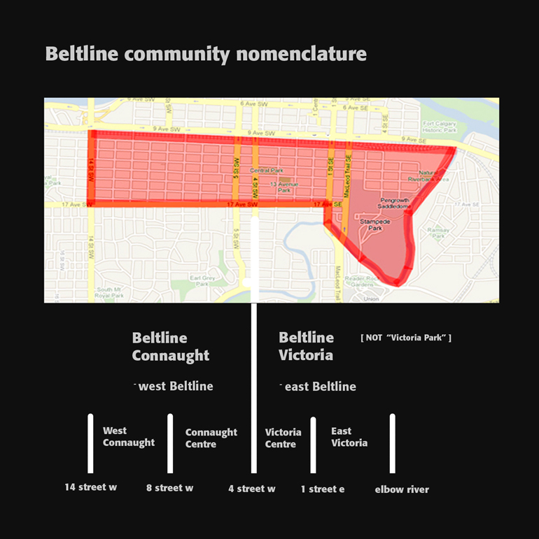 beltline communities